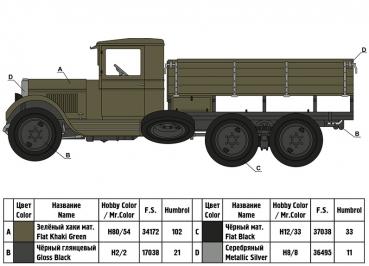ARK Models 35036 ZiS-6 Russian truck (the kit includes resin