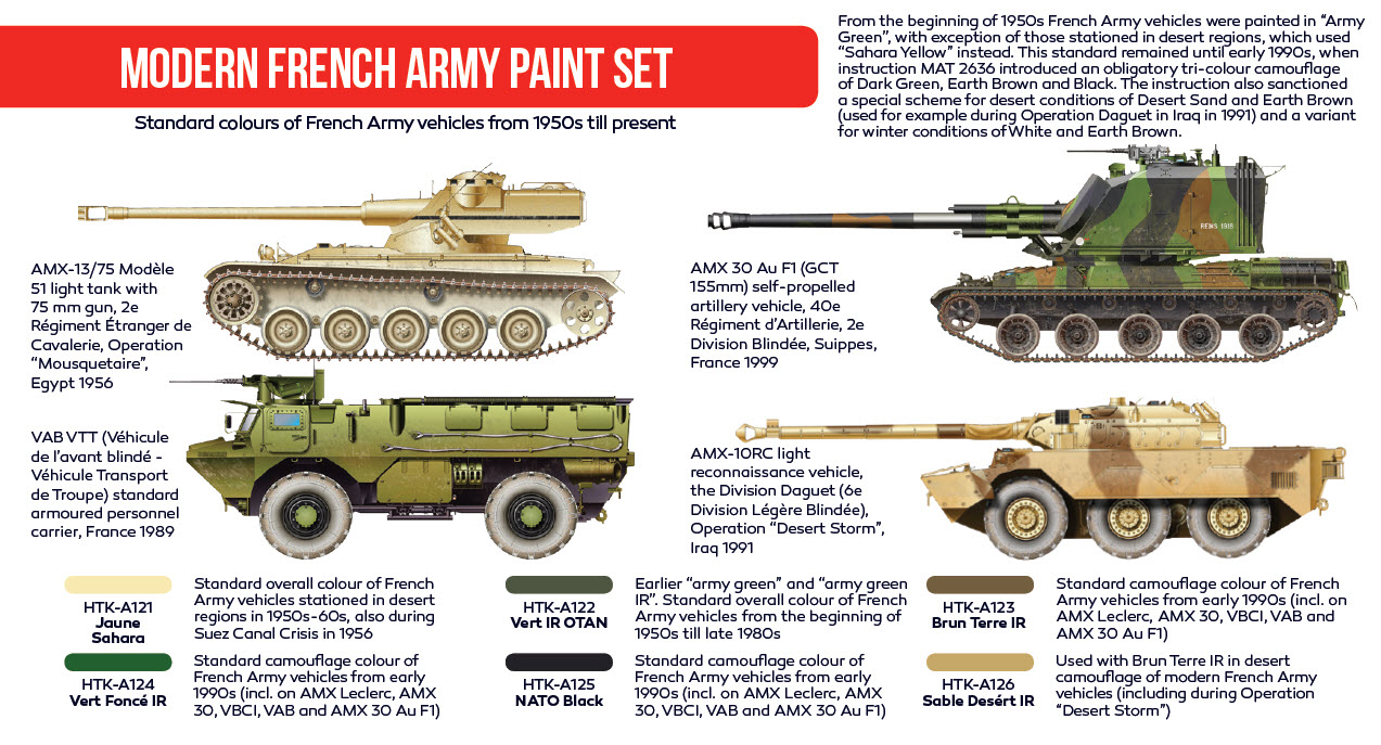 Hataka Hobby HTK AS10 Modern French Army paint set, 10x10ml ...